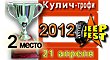 КУЛИЧ ТРОФИ 2012